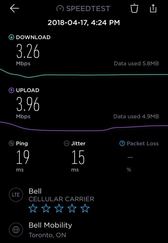 Lucky Mobile - Speed Test 3
