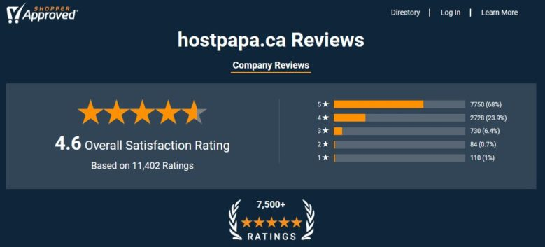 HostPapa Reviews