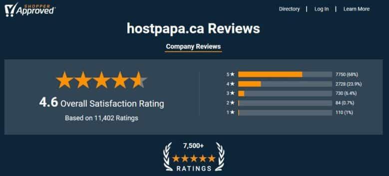 HostPapa Reviews
