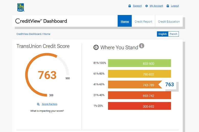 RBC CreditView Dashboard
