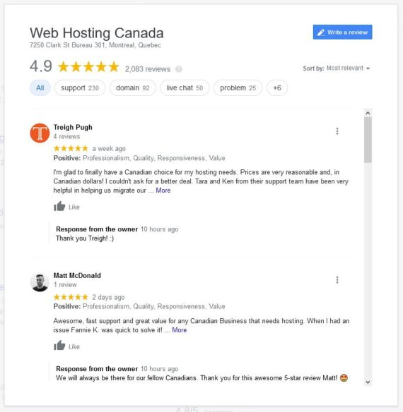 WHC Reviews