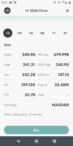 Wealthsimple Trade Stock Details